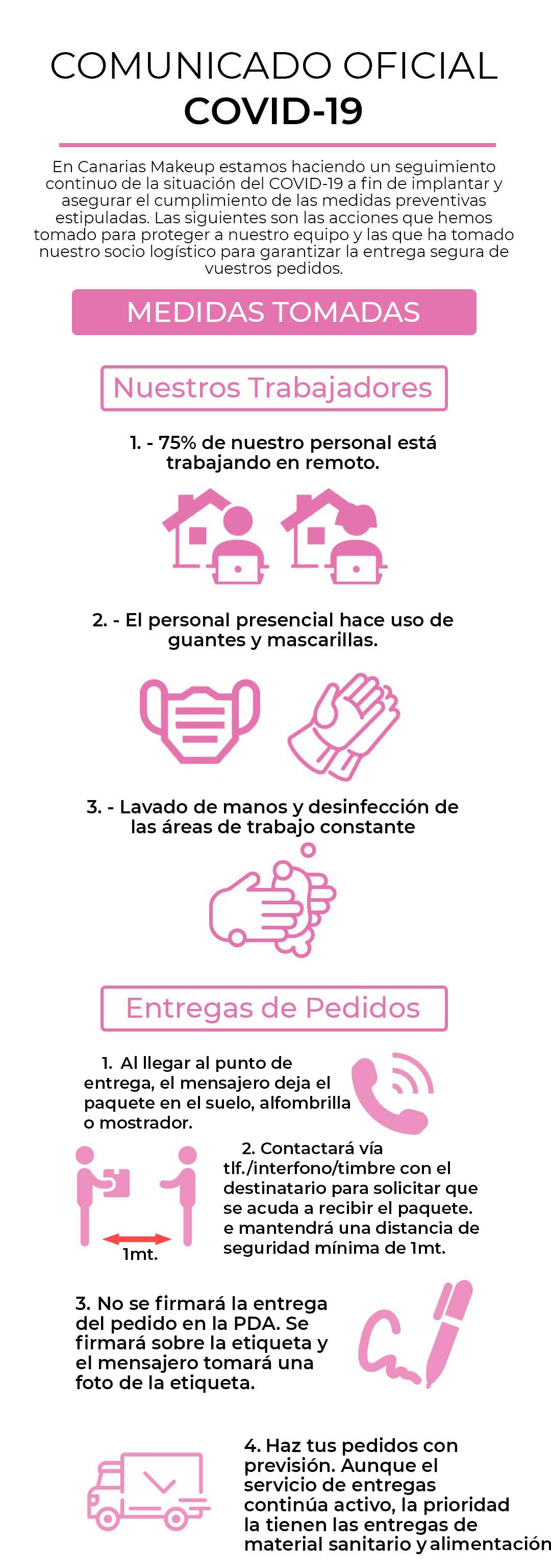 Medidas de prevención COVID-19 Canarias Makeup
