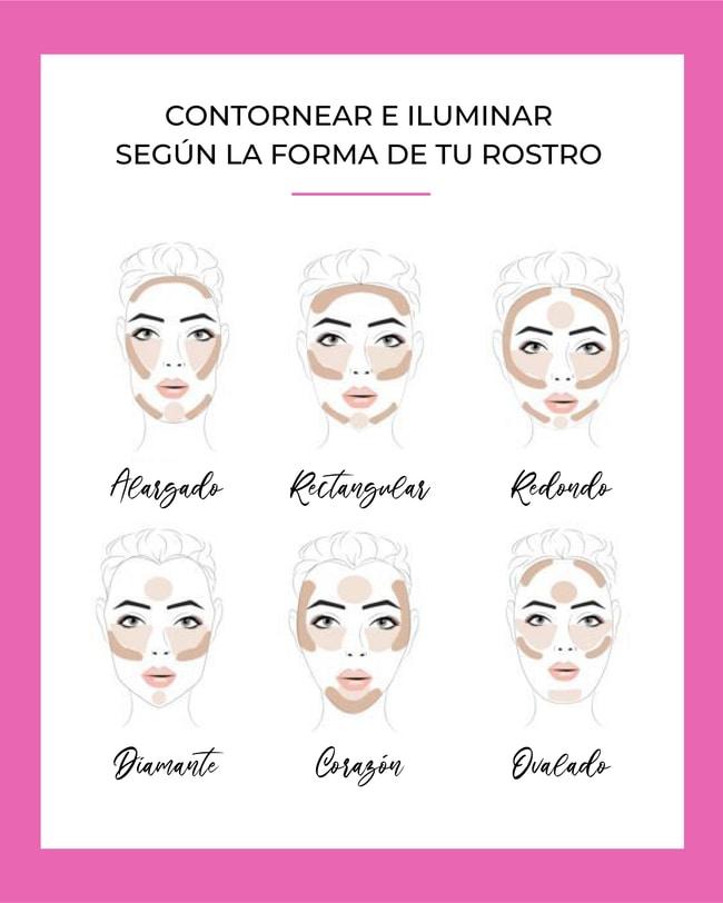 Como contornear según la forma de tu rostro